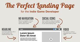 Landing page design 570x300